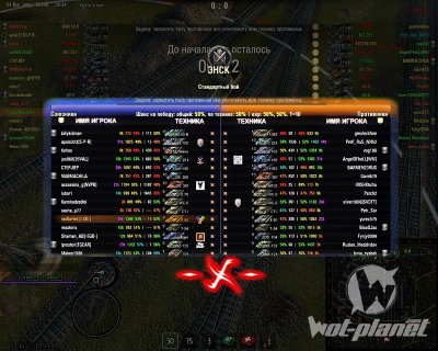 Сборка XVM для World of Tanks 0.8.8