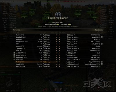 Секреты игры World of Tanks.