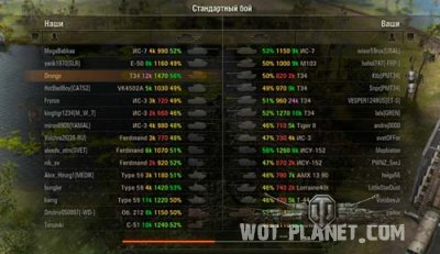 "Мод ""Пользомер"" (XVM) для World of Tanks 0.8.0"