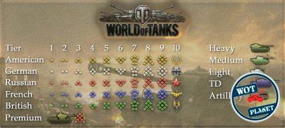 Икокни для World of Tanks 0.8.3