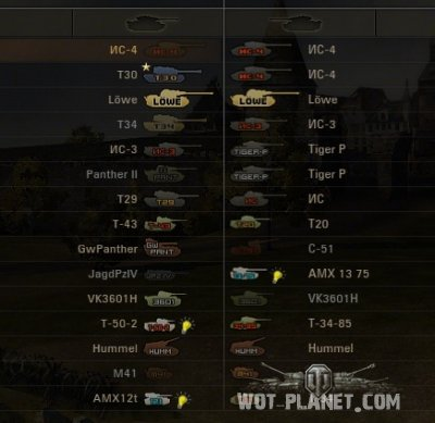 Иконки для World Of Tanks 0.7.2 от IncSX