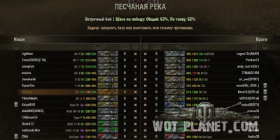 XVM FULL v2.4 ��������� ��� World Of Tanks 0.7.4