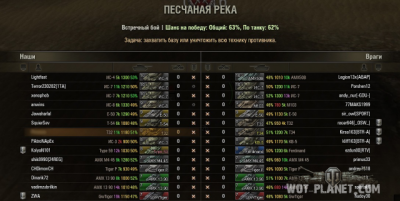 XVM FULL v2.5 ��������� ��� World Of Tanks 0.7.5